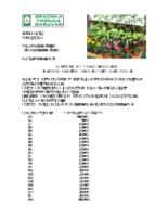 Natječaj za korištenje prostora za proljetnu prigodnu prodaju cvijeća 02/2019
